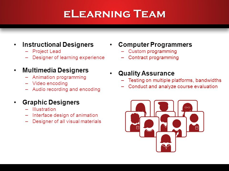 eLearning Team Instructional Designers –Project Lead –Designer of learning experience Multimedia Designers –Animation programming –Video encoding –Audio recording and encoding Graphic Designers –Illustration –Interface design of animation –Designer of all visual materials Computer Programmers –Custom programming –Contract programming Quality Assurance –Testing on multiple platforms, bandwidths –Conduct and analyze course evaluation