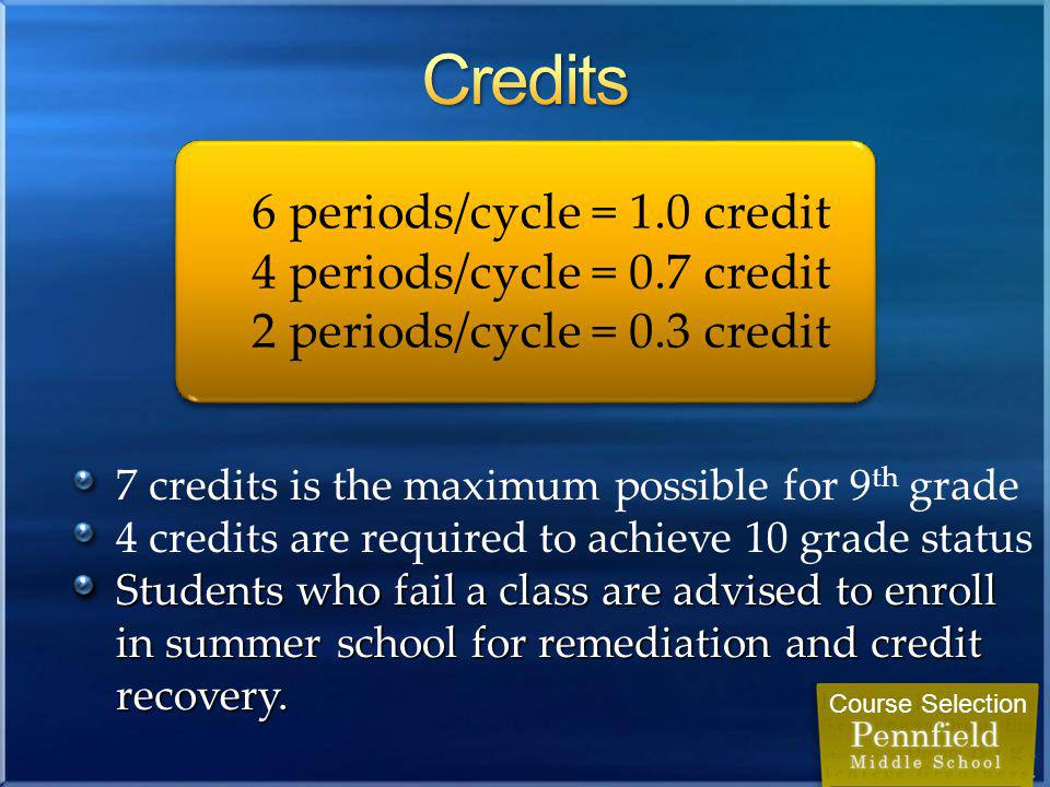 7 credits is the maximum possible for 9 th grade 4 credits are required to achieve 10 grade status Students who fail a class are advised to enroll in summer school for remediation and credit recovery.