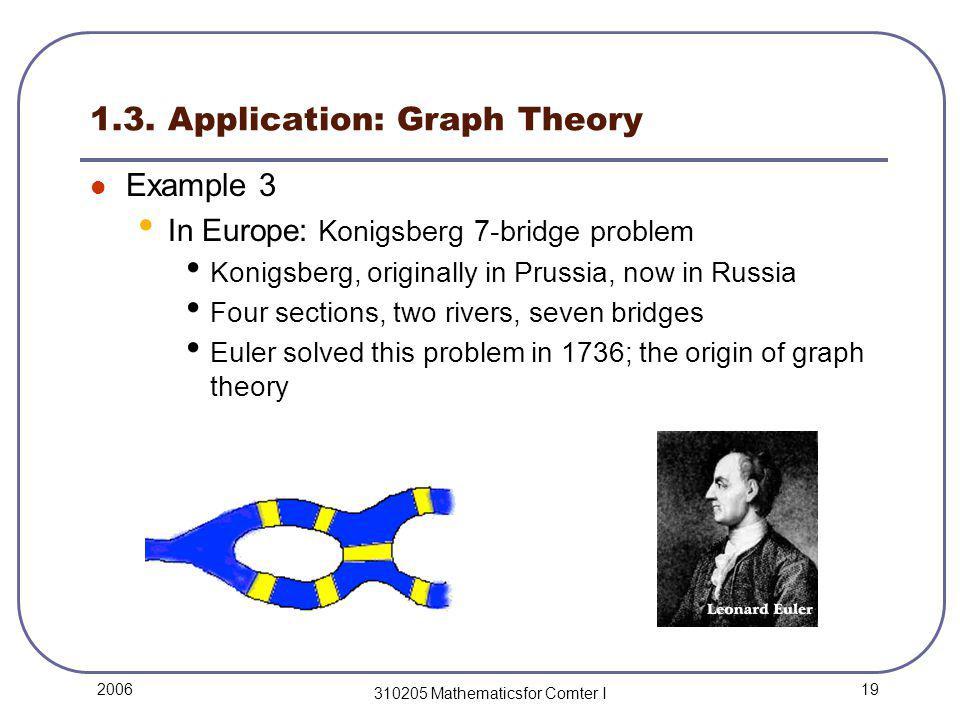 19 2006 310205 Mathematicsfor Comter I 1.3. Application: Graph Theory Example 3 In Europe: Konigsberg 7-bridge problem Konigsberg, originally in Pruss