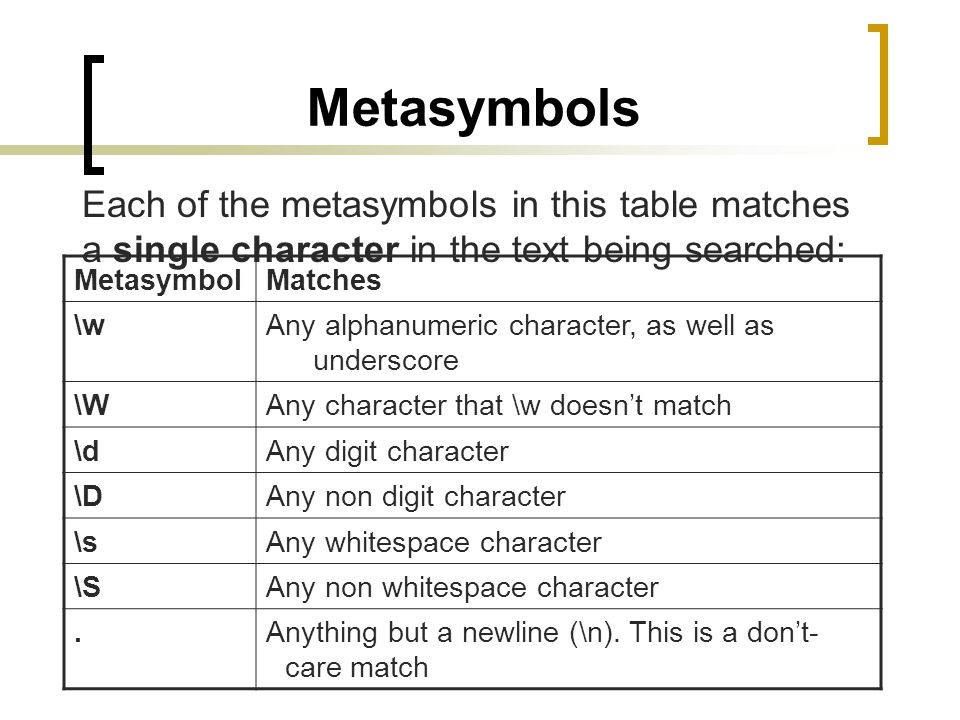 Metasymbols Each of the metasymbols in this table matches a single character in the text being searched: MatchesMetasymbol Any alphanumeric character,