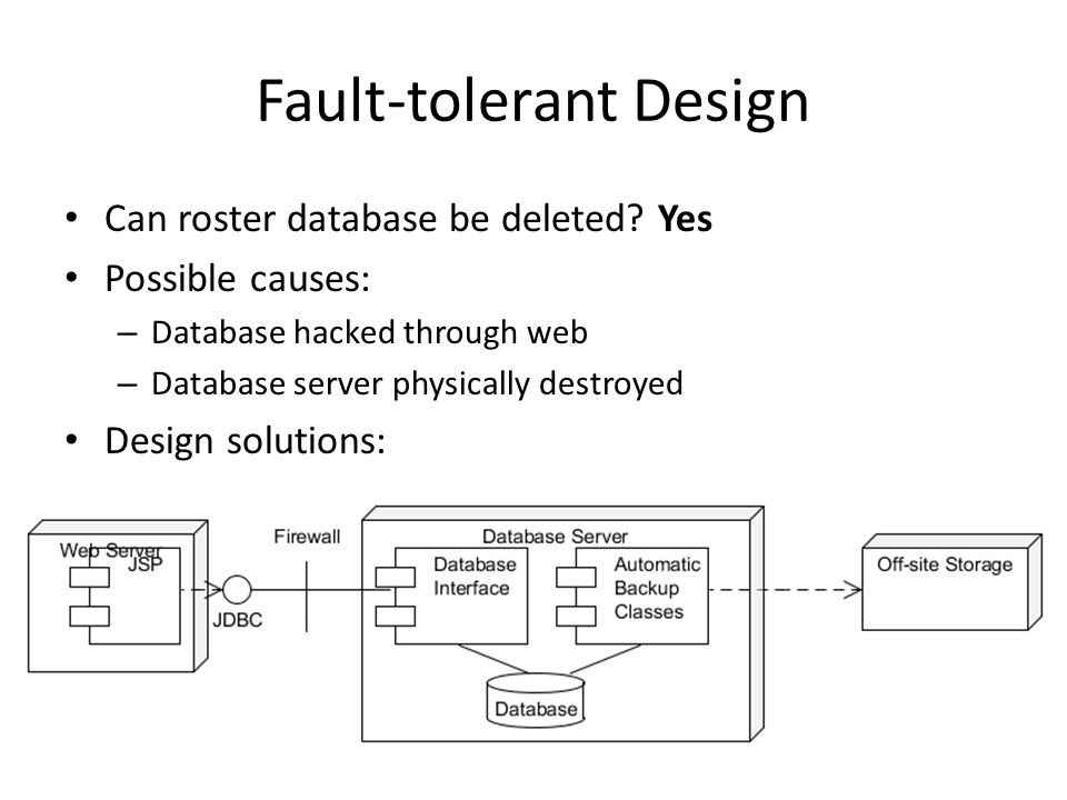 Fault-tolerant Design Can roster database be deleted.