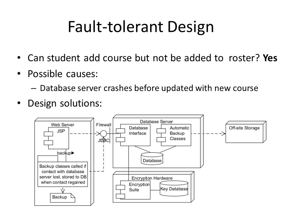 Fault-tolerant Design Can student add course but not be added to roster.