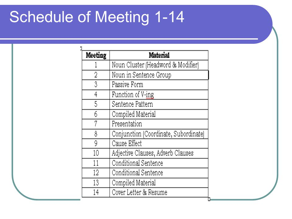 Schedule of Meeting 1-14