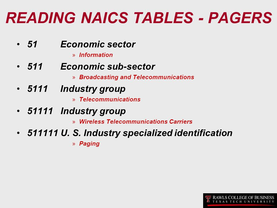 READING NAICS TABLES - PAGERS 51 Economic sector »Information 511 Economic sub-sector »Broadcasting and Telecommunications 5111 Industry group »Teleco