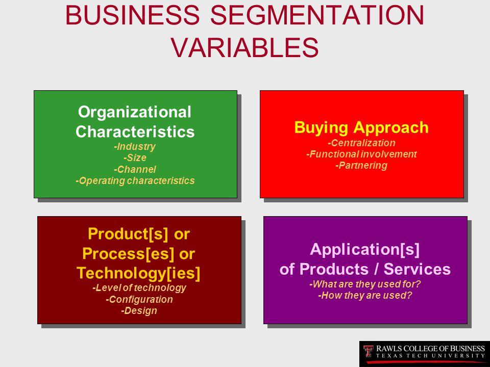Organizational Characteristics -Industry -Size -Channel -Operating characteristics Organizational Characteristics -Industry -Size -Channel -Operating