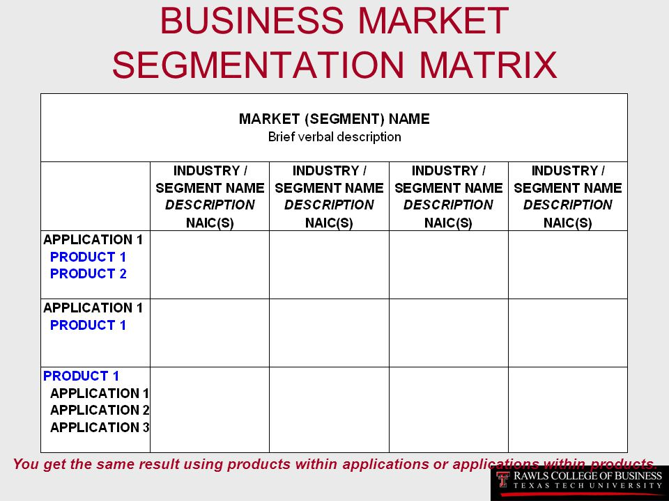 BUSINESS MARKET SEGMENTATION MATRIX You get the same result using products within applications or applications within products.
