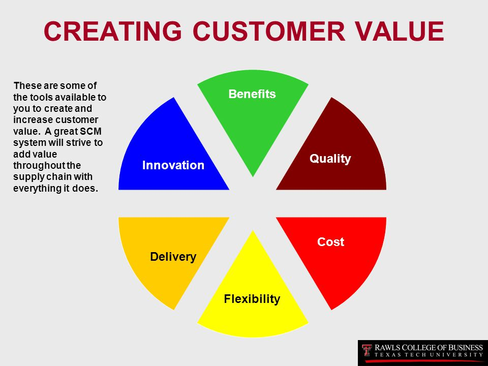 CREATING CUSTOMER VALUE Benefits Quality Cost Flexibility Delivery Innovation These are some of the tools available to you to create and increase cust