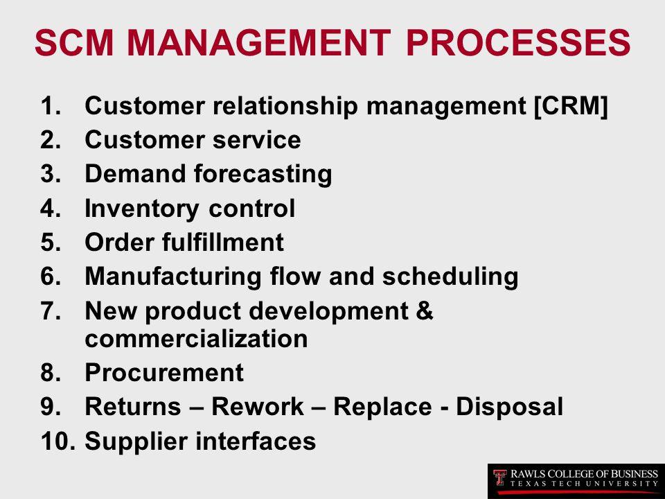 SCM MANAGEMENT PROCESSES 1.Customer relationship management [CRM] 2.Customer service 3.Demand forecasting 4.Inventory control 5.Order fulfillment 6.Ma
