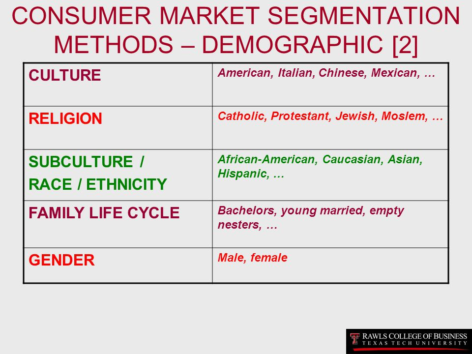CONSUMER MARKET SEGMENTATION METHODS – DEMOGRAPHIC [2] CULTURE American, Italian, Chinese, Mexican, … RELIGION Catholic, Protestant, Jewish, Moslem, …