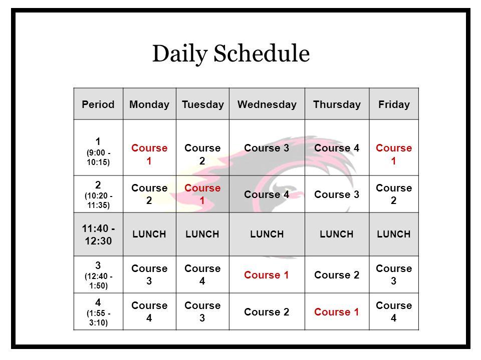 PeriodMondayTuesdayWednesdayThursdayFriday 1 (9:00 - 10:15) Course 1 Course 2 Course 3Course 4Course 1 2 (10:20 - 11:35) Course 2 Course 1 Course 4Course 3 Course 2 11:40 - 12:30 LUNCH 3 (12:40 - 1:50) Course 3 Course 4 Course 1Course 2 Course 3 4 (1:55 - 3:10) Course 4 Course 3 Course 2Course 1 Course 4 Daily Schedule