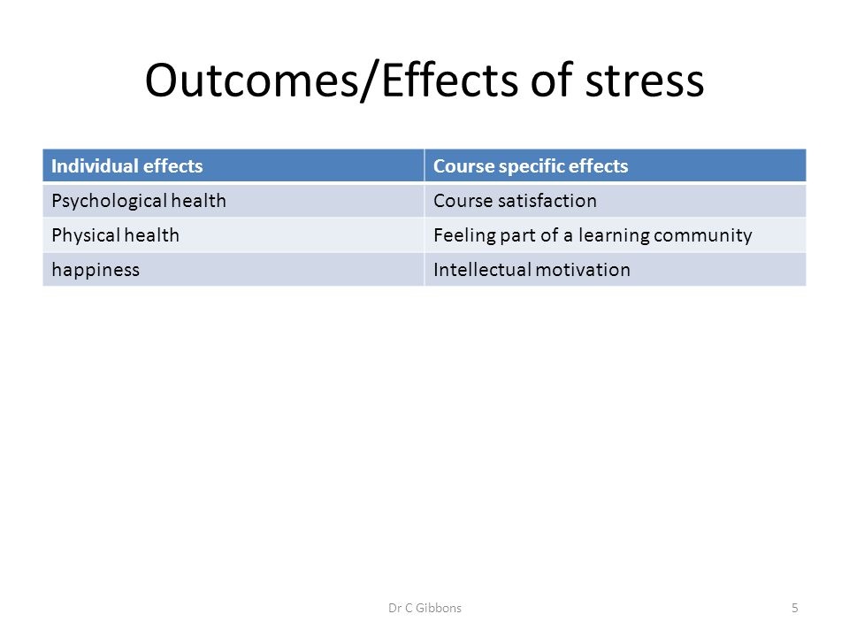 Outcomes/Effects of stress Individual effectsCourse specific effects Psychological healthCourse satisfaction Physical healthFeeling part of a learning