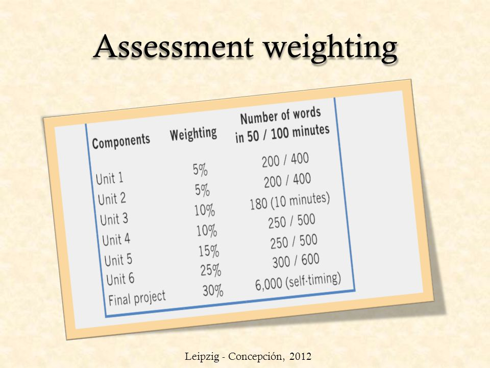 Assessment weighting Leipzig - Concepción, 2012