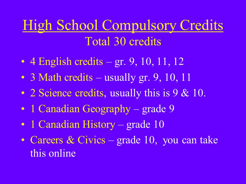 High School Compulsory Credits Total 30 credits 4 English credits – gr.