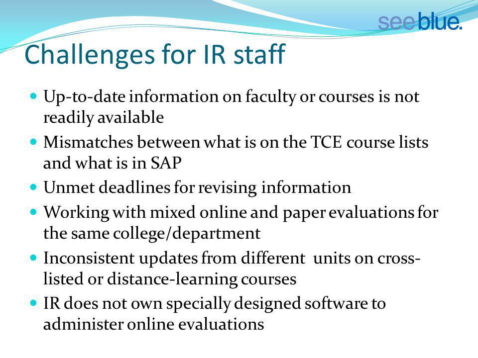 Challenges for IR staff Up-to-date information on faculty or courses is not readily available Mismatches between what is on the TCE course lists and what is in SAP Unmet deadlines for revising information Working with mixed online and paper evaluations for the same college/department Inconsistent updates from different units on cross- listed or distance-learning courses IR does not own specially designed software to administer online evaluations
