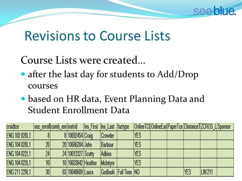 Revisions to Course Lists Course Lists were created… after the last day for students to Add/Drop courses based on HR data, Event Planning Data and Student Enrollment Data