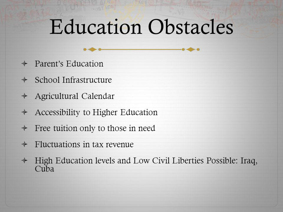 Education Obstacles Parents Education School Infrastructure Agricultural Calendar Accessibility to Higher Education Free tuition only to those in need Fluctuations in tax revenue High Education levels and Low Civil Liberties Possible: Iraq, Cuba