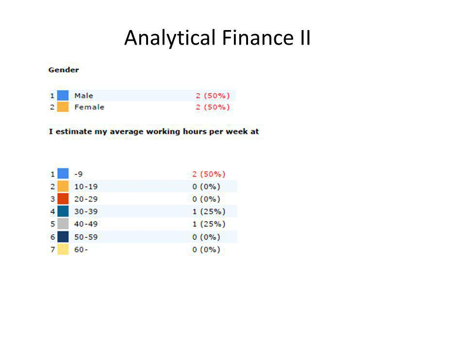 Analytical Finance II