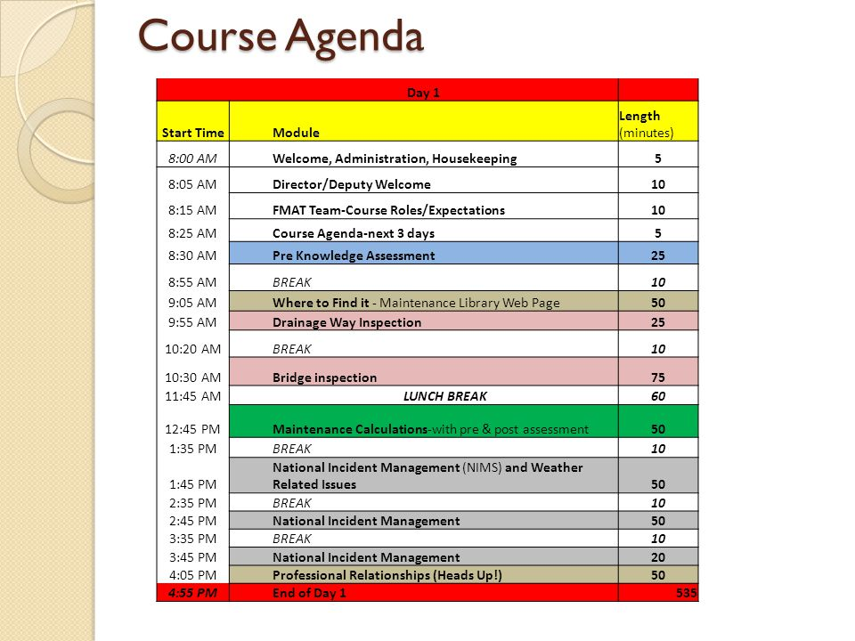 Course Agenda Day 1 Start TimeModule Length (minutes) 8:00 AMWelcome, Administration, Housekeeping5 8:05 AMDirector/Deputy Welcome10 8:15 AMFMAT Team-Course Roles/Expectations10 8:25 AMCourse Agenda-next 3 days5 8:30 AMPre Knowledge Assessment25 8:55 AMBREAK10 9:05 AMWhere to Find it - Maintenance Library Web Page50 9:55 AMDrainage Way Inspection25 10:20 AMBREAK10 10:30 AMBridge inspection75 11:45 AMLUNCH BREAK60 12:45 PMMaintenance Calculations-with pre & post assessment50 1:35 PMBREAK10 1:45 PM National Incident Management (NIMS) and Weather Related Issues50 2:35 PMBREAK10 2:45 PMNational Incident Management50 3:35 PMBREAK10 3:45 PMNational Incident Management20 4:05 PMProfessional Relationships (Heads Up!)50 4:55 PMEnd of Day 1535