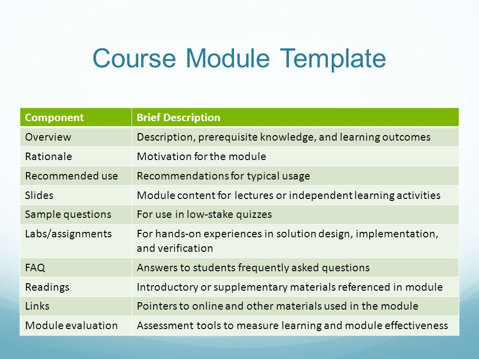 Course Module Template ComponentBrief Description OverviewDescription, prerequisite knowledge, and learning outcomes RationaleMotivation for the module Recommended useRecommendations for typical usage SlidesModule content for lectures or independent learning activities Sample questionsFor use in low-stake quizzes Labs/assignmentsFor hands-on experiences in solution design, implementation, and verification FAQAnswers to students frequently asked questions ReadingsIntroductory or supplementary materials referenced in module LinksPointers to online and other materials used in the module Module evaluationAssessment tools to measure learning and module effectiveness