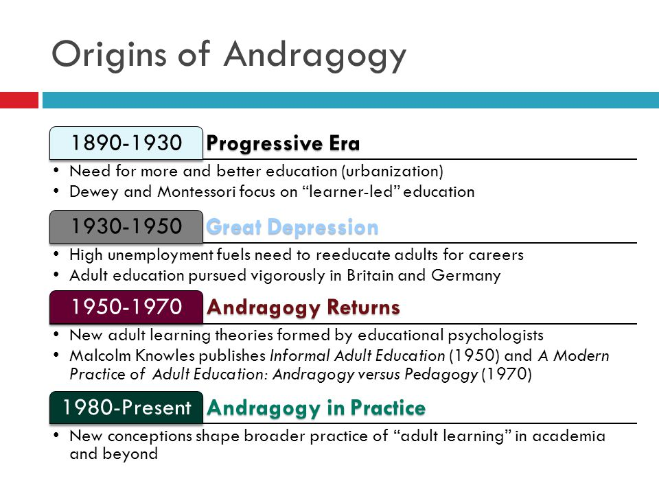 Origins of Andragogy Foundations in Platonic ideas of lifelong learning (4 th century BCE) Term and idea formalized by German teacher Alexander Kapp i