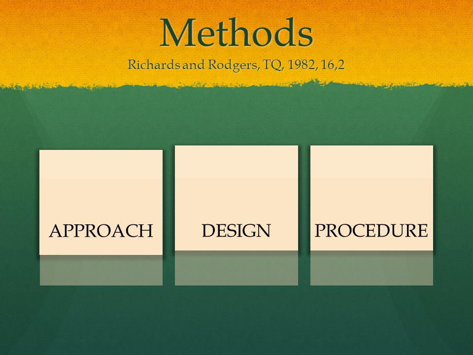 Methods Richards and Rodgers, TQ, 1982, 16,2 APPROACH DESIGNPROCEDURE