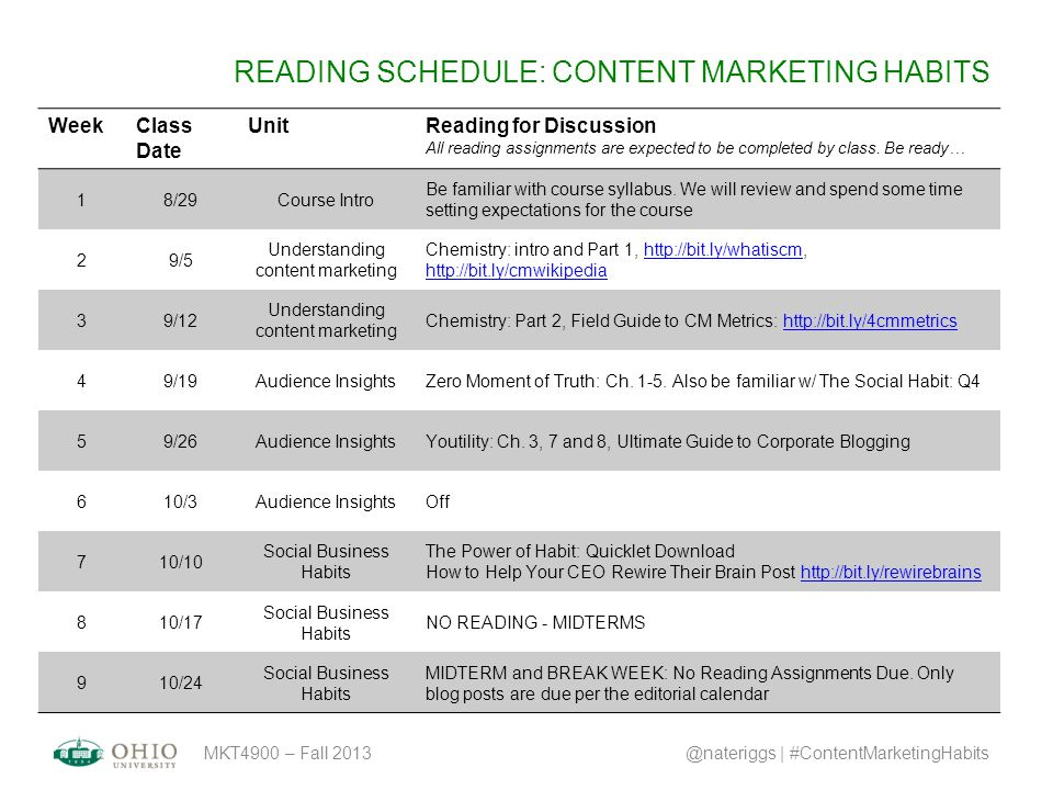 READING SCHEDULE: CONTENT MARKETING HABITS MKT4900 – Fall 2013@nateriggs | #ContentMarketingHabits WeekClass Date UnitReading for Discussion All reading assignments are expected to be completed by class.