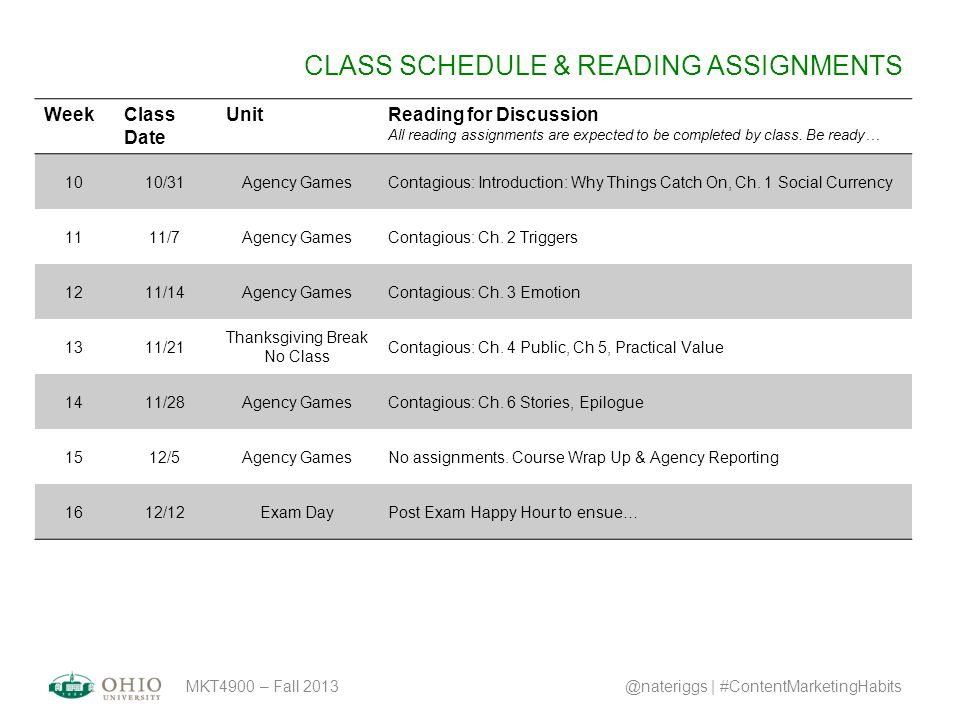CLASS SCHEDULE & READING ASSIGNMENTS MKT4900 – Fall 2013@nateriggs | #ContentMarketingHabits WeekClass Date UnitReading for Discussion All reading ass