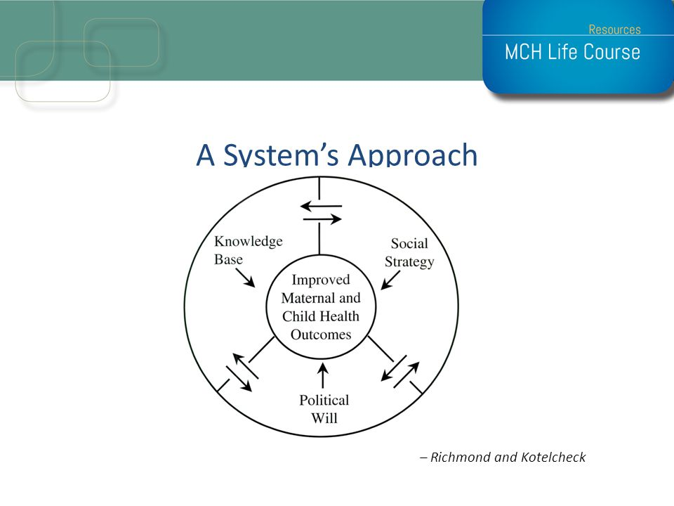 A Systems Approach – Richmond and Kotelcheck