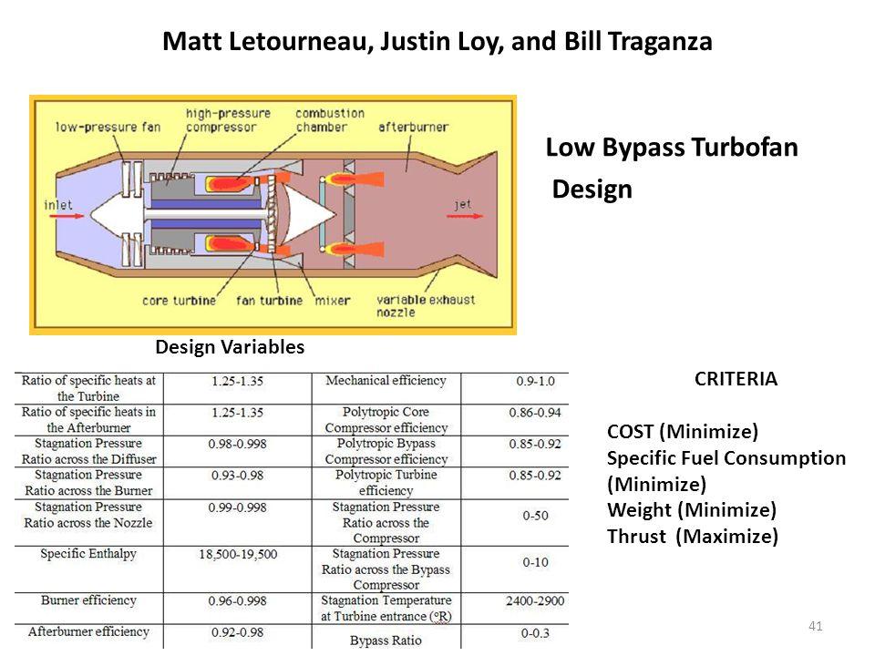 41 Matt Letourneau, Justin Loy, and Bill Traganza Design Variables CRITERIA COST (Minimize) Specific Fuel Consumption (Minimize) Weight (Minimize) Thrust (Maximize) Low Bypass Turbofan Design