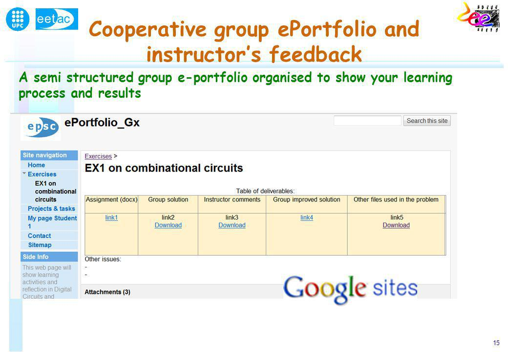 15 A semi structured group e-portfolio organised to show your learning process and results Cooperative group ePortfolio and instructors feedback