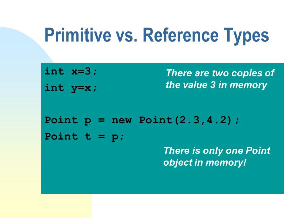 Primitive vs.