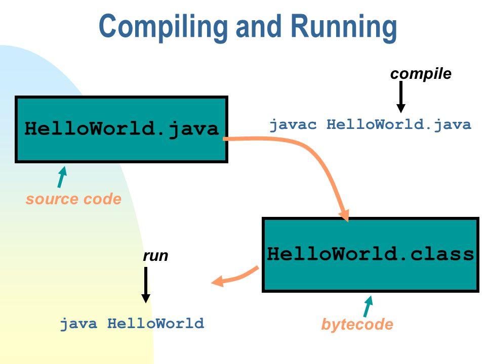 Compiling and Running HelloWorld.java javac HelloWorld.java java HelloWorld HelloWorld.class compile run bytecode source code