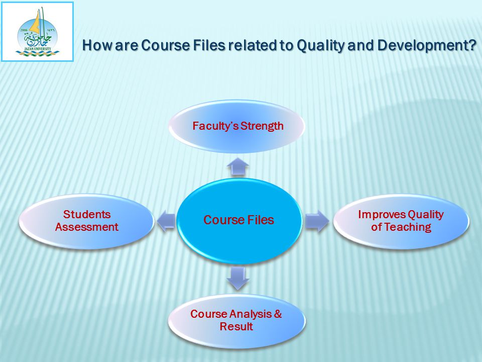 How are Course Files related to Quality and Development.