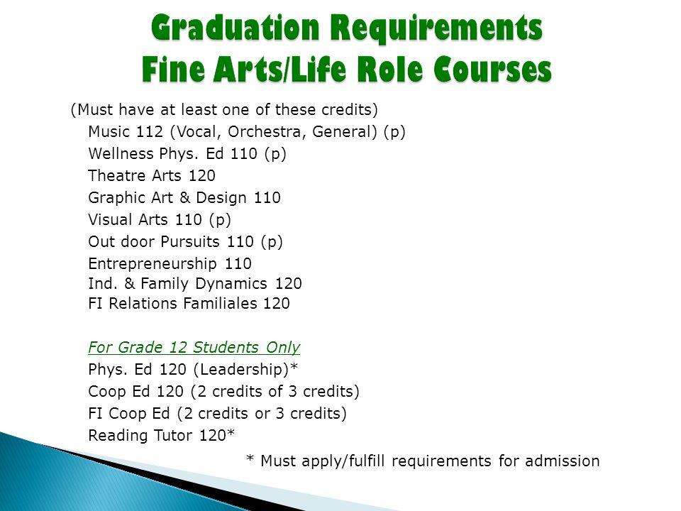 Theatre Arts 110 FI Theatre Arts 110 Advanced Theatre Studies 120 (p) Advanced Training Principles 120 F.I.
