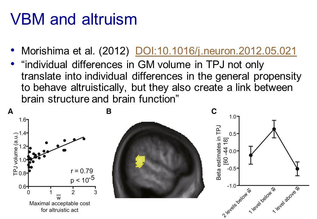 VBM for fMRI in the presence of atrophy Goll et al.