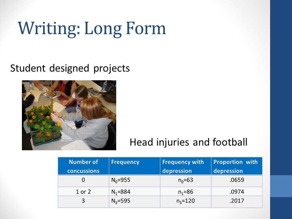 Writing: Long Form Student designed projects Head injuries and football