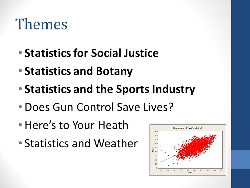 Themes Statistics for Social Justice Statistics and Botany Statistics and the Sports Industry Does Gun Control Save Lives.
