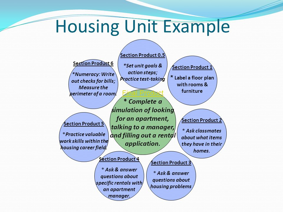 Housing Unit Example Final Product * Complete a simulation of looking for an apartment, talking to a manager, and filling out a rental application.