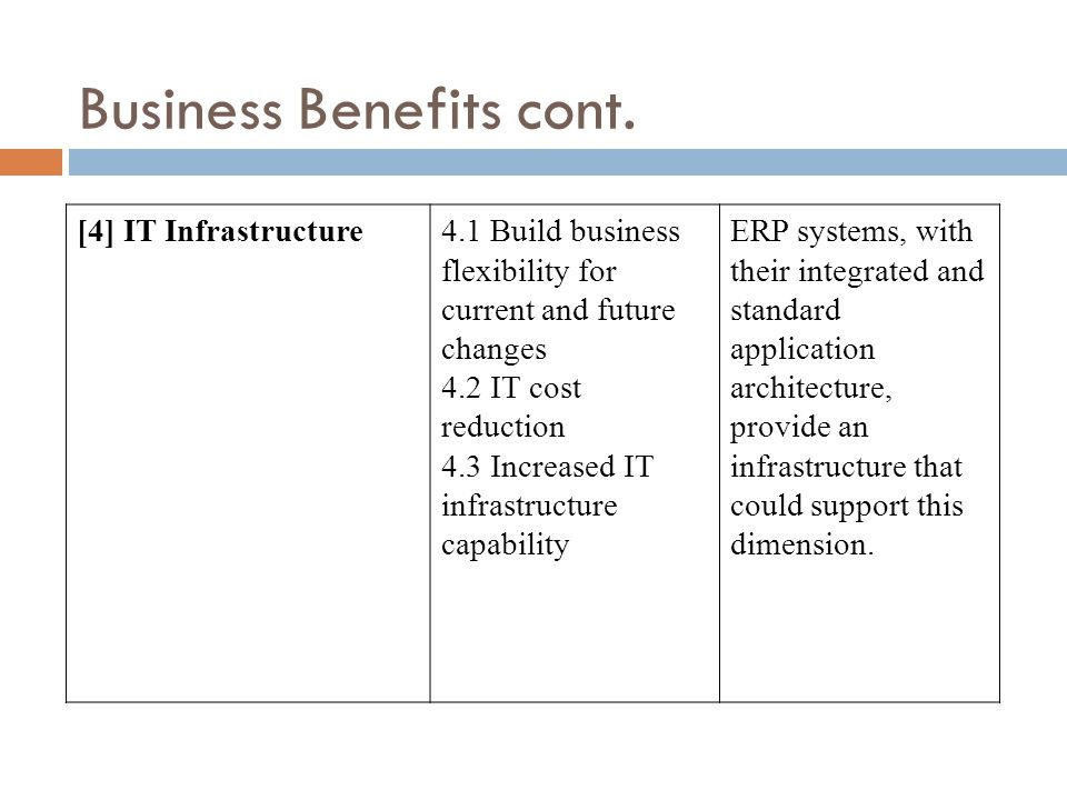 [4] IT Infrastructure4.1 Build business flexibility for current and future changes 4.2 IT cost reduction 4.3 Increased IT infrastructure capability ER
