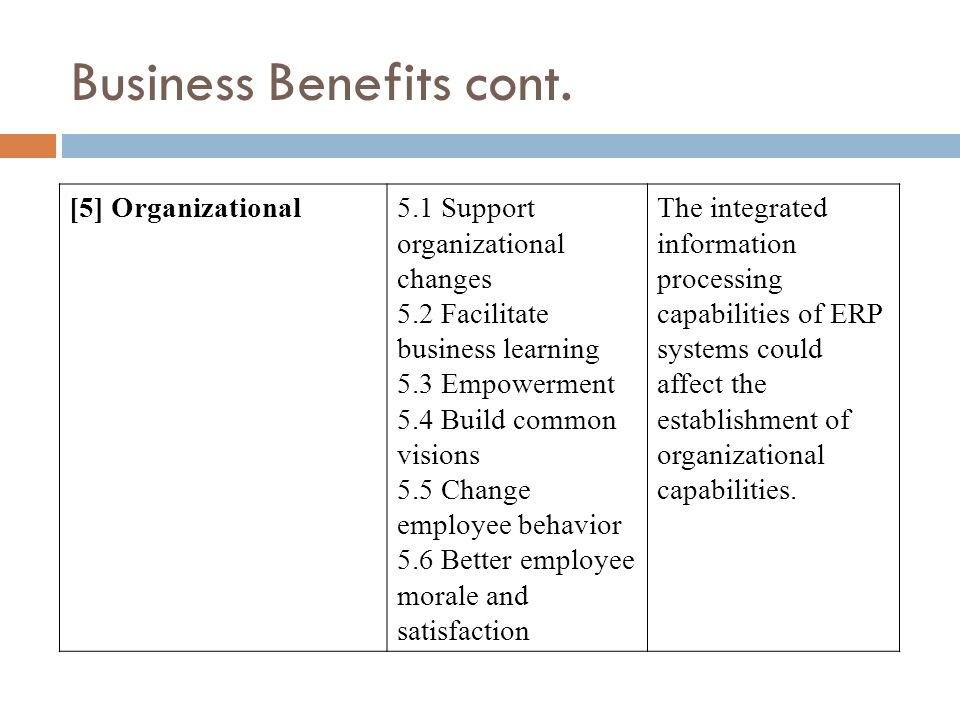 Business Benefits cont. [5] Organizational5.1 Support organizational changes 5.2 Facilitate business learning 5.3 Empowerment 5.4 Build common visions