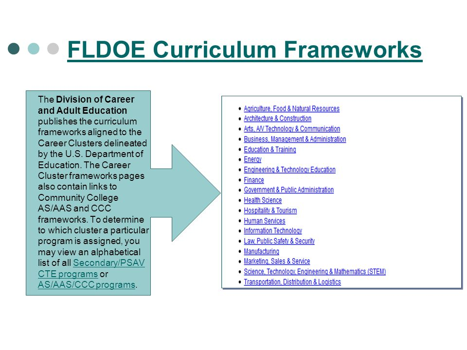 FLDOE Curriculum Frameworks The Division of Career and Adult Education publishes the curriculum frameworks aligned to the Career Clusters delineated b