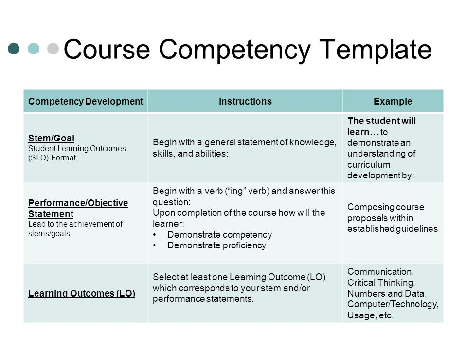Course Competency Template Competency DevelopmentInstructionsExample Stem/Goal Student Learning Outcomes (SLO) Format Begin with a general statement o