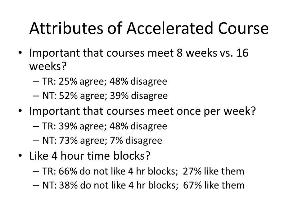 Attributes of Accelerated Course Important that courses meet 8 weeks vs. 16 weeks? – TR: 25% agree; 48% disagree – NT: 52% agree; 39% disagree Importa
