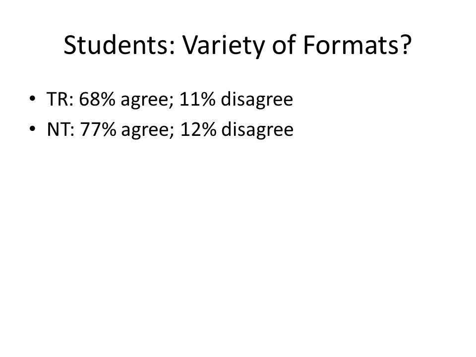Students: Variety of Formats? TR: 68% agree; 11% disagree NT: 77% agree; 12% disagree