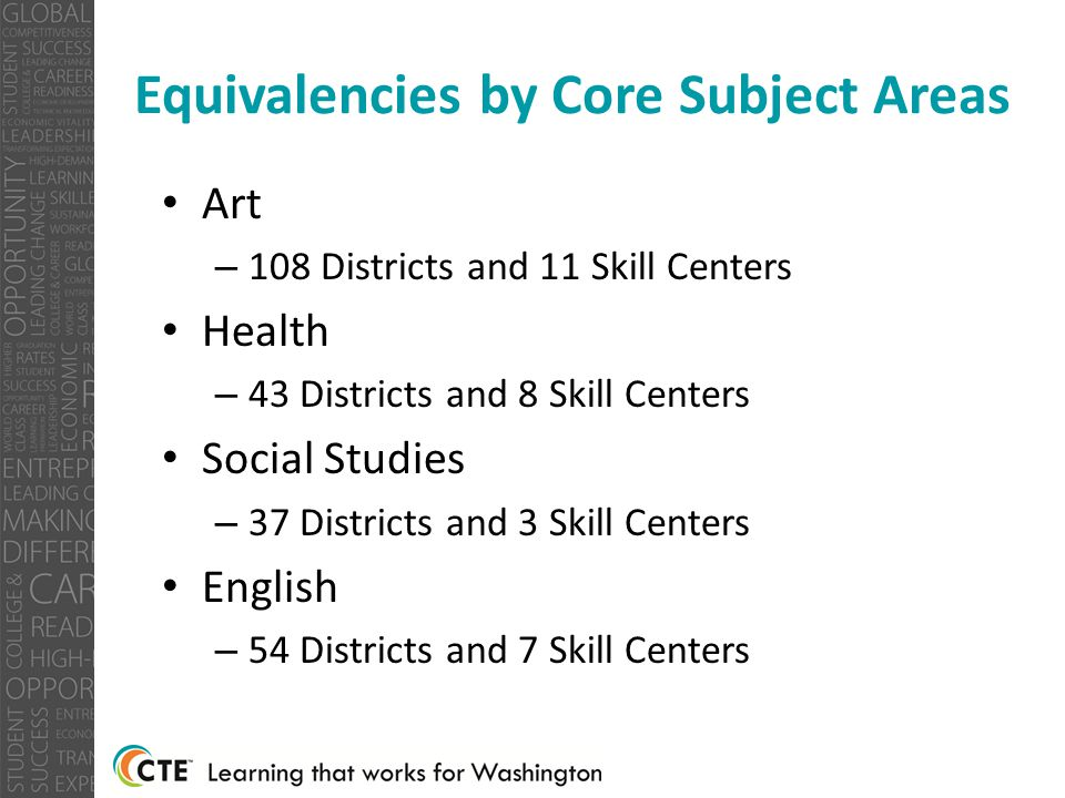 Equivalencies by Core Subject Areas Art – 108 Districts and 11 Skill Centers Health – 43 Districts and 8 Skill Centers Social Studies – 37 Districts and 3 Skill Centers English – 54 Districts and 7 Skill Centers