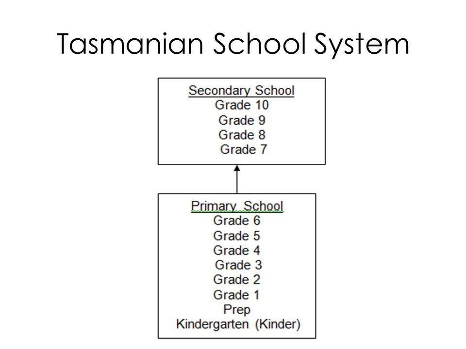 Tasmanian School System
