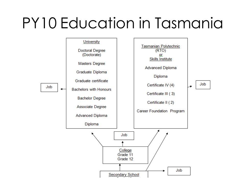 PY10 Education in Tasmania