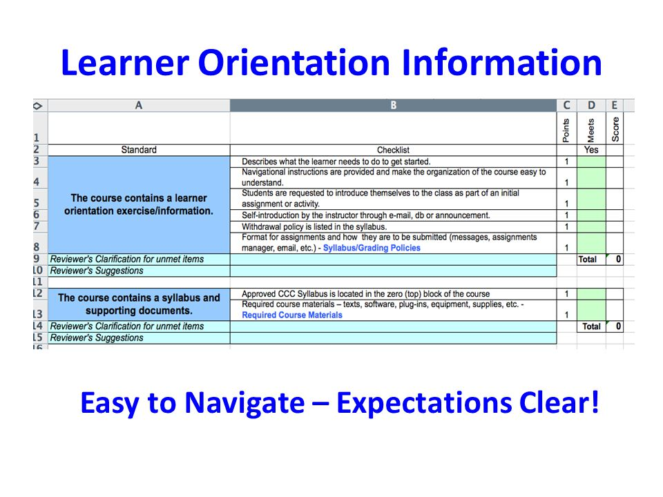 Learner Orientation Information Easy to Navigate – Expectations Clear!