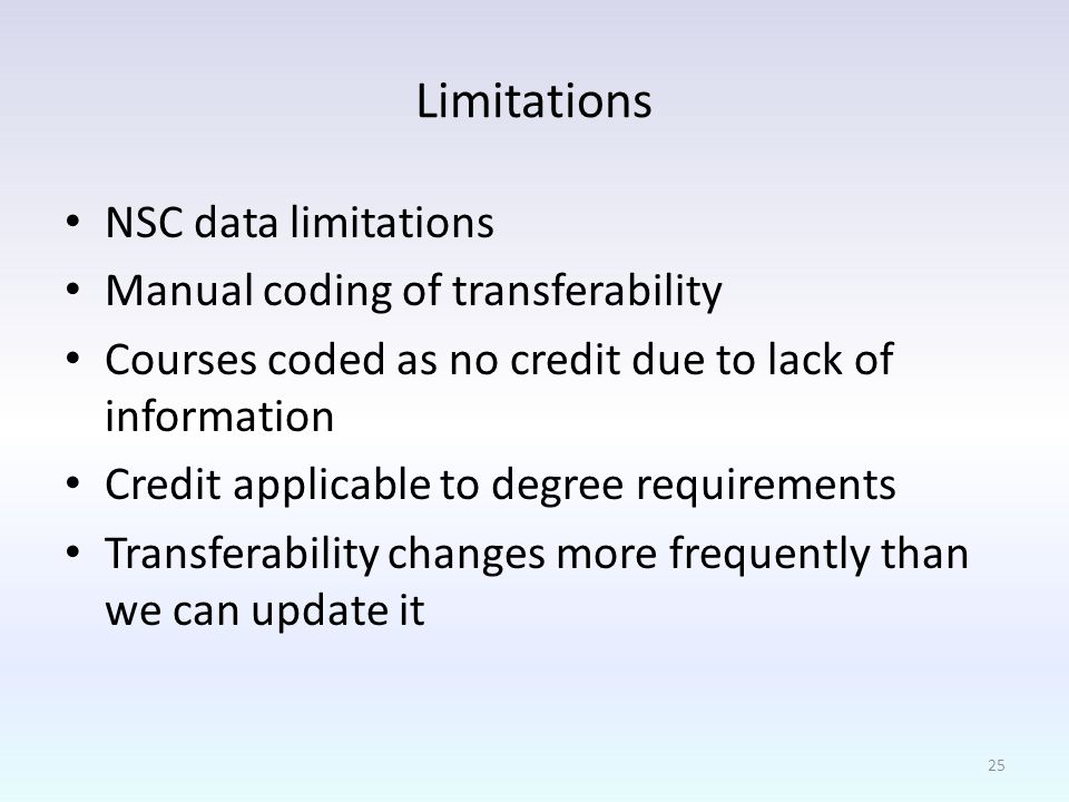 Limitations NSC data limitations Manual coding of transferability Courses coded as no credit due to lack of information Credit applicable to degree re