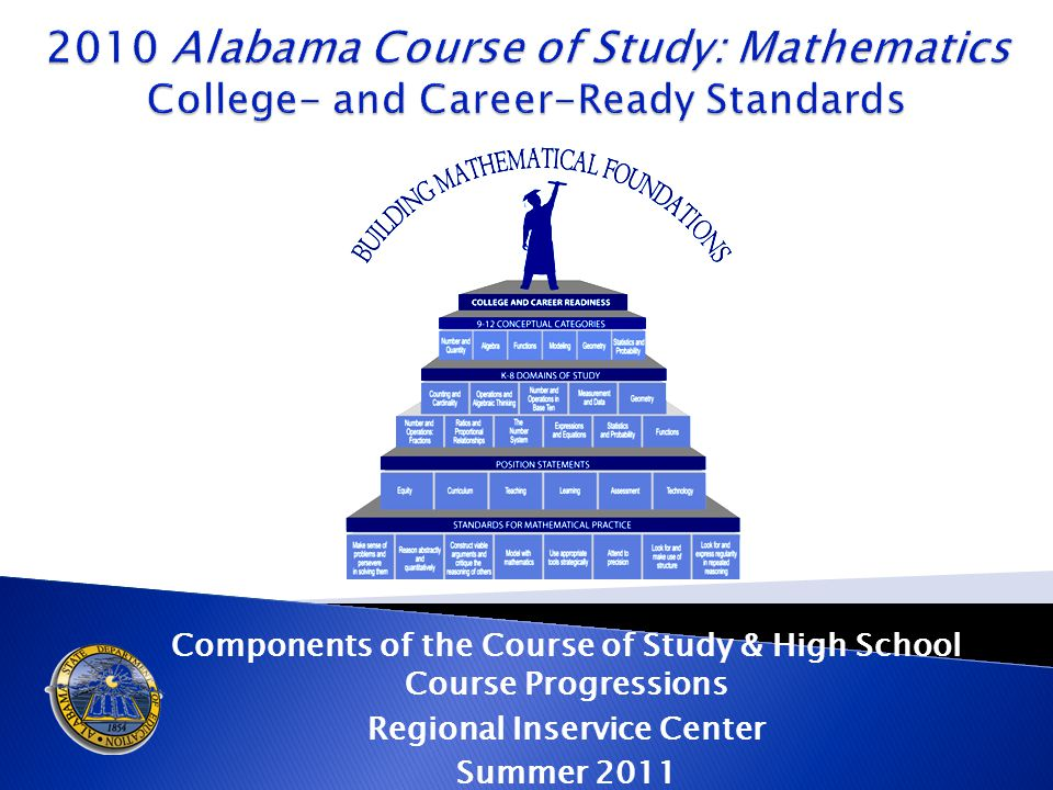 Components of the Course of Study & High School Course Progressions Regional Inservice Center Summer 2011